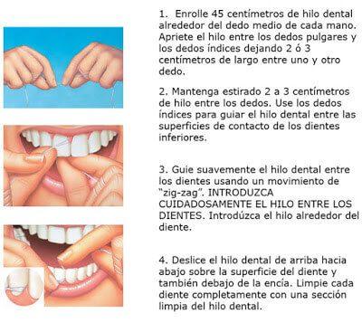 Limpieza hilo dental